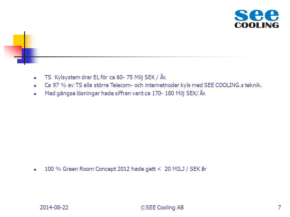 TS Kylsystem drar EL för ca 60- 75 Milj SEK / År.