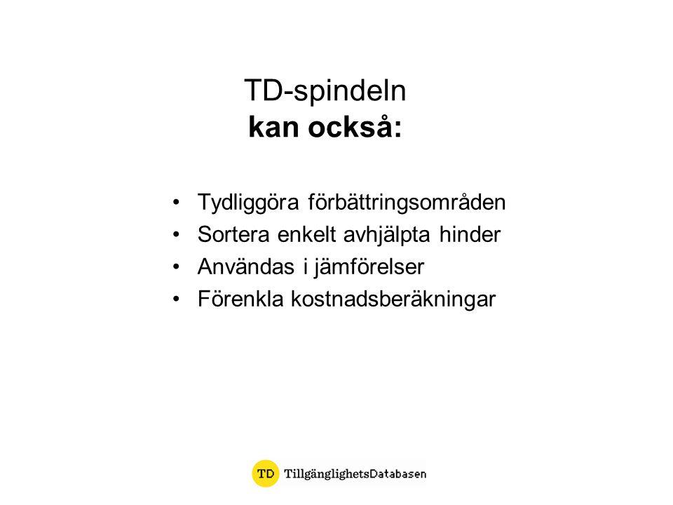 TD-spindeln kan också: