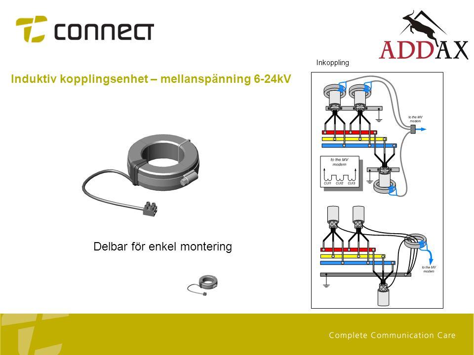 Induktiv kopplingsenhet – mellanspänning 6-24kV