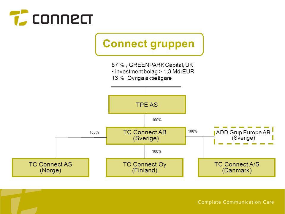 Connect gruppen TPE AS TC Connect AB (Sverige) TC Connect AS (Norge)