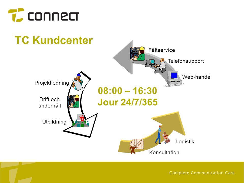TC Kundcenter 08:00 – 16:30 Jour 24/7/365 Fältservice Telefonsupport