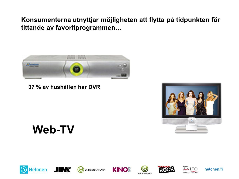 Konsumenterna utnyttjar möjligheten att flytta på tidpunkten för tittande av favoritprogrammen…