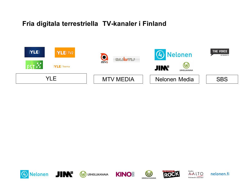 Fria digitala terrestriella TV-kanaler i Finland