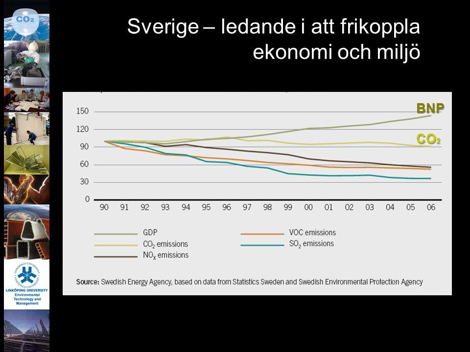 Sverige – ledande i att frikoppla ekonomi och miljö