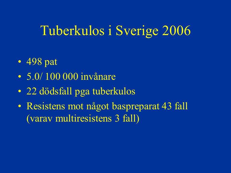 Tuberkulos i Sverige 2006 498 pat 5.0/ 100 000 invånare