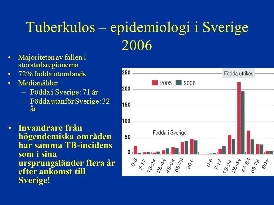 Tuberkulos – epidemiologi i Sverige 2006