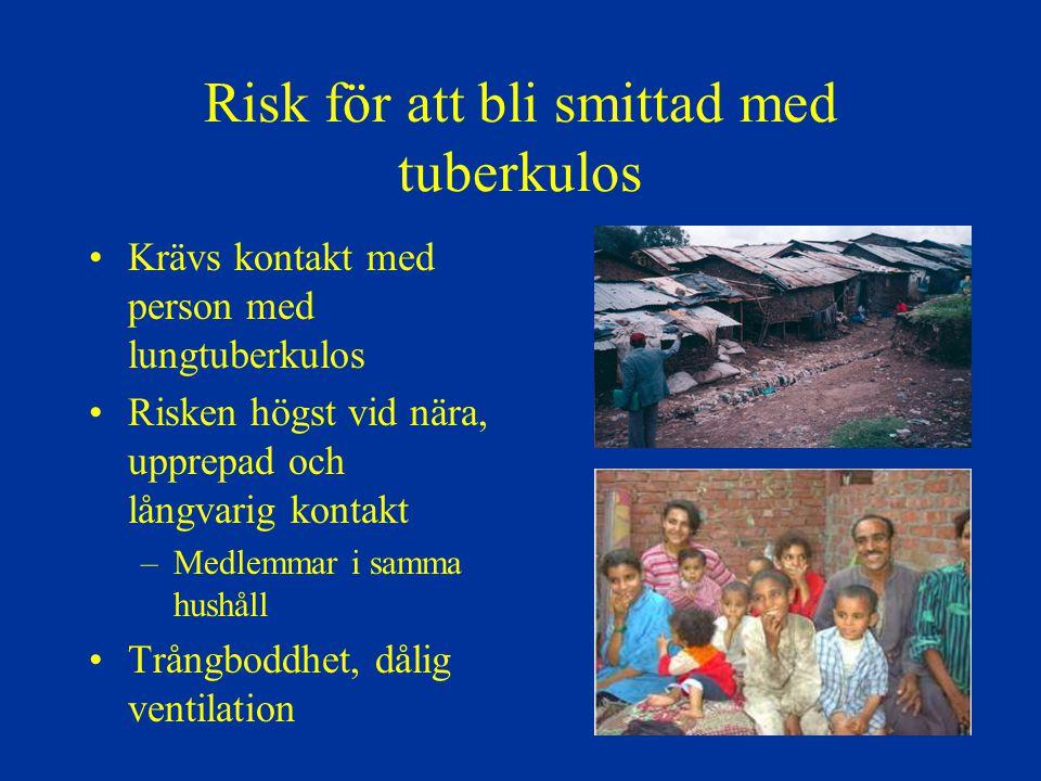 Risk för att bli smittad med tuberkulos