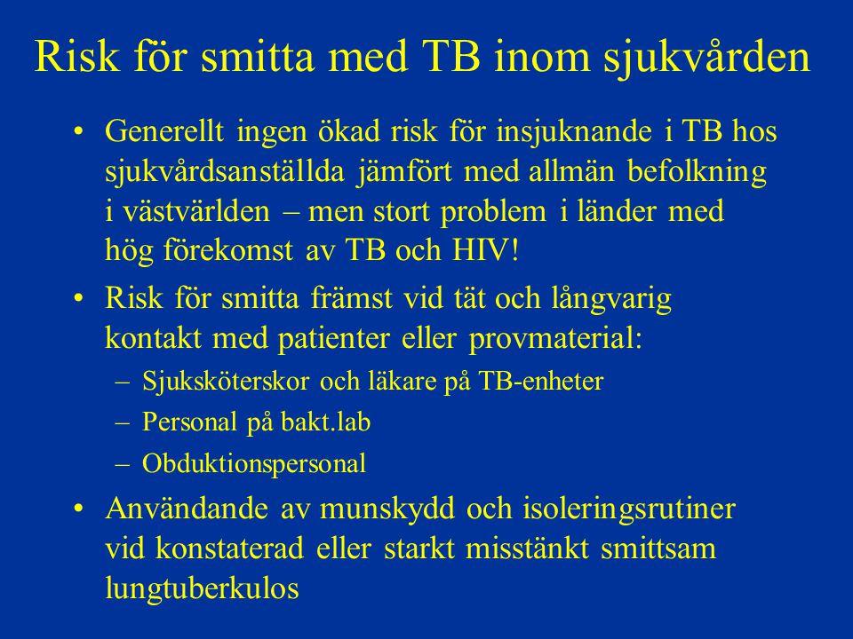 Risk för smitta med TB inom sjukvården
