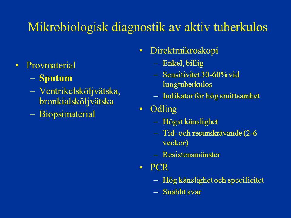 Mikrobiologisk diagnostik av aktiv tuberkulos
