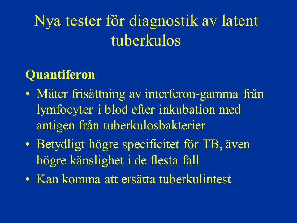 Nya tester för diagnostik av latent tuberkulos