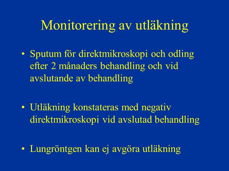 Monitorering av utläkning