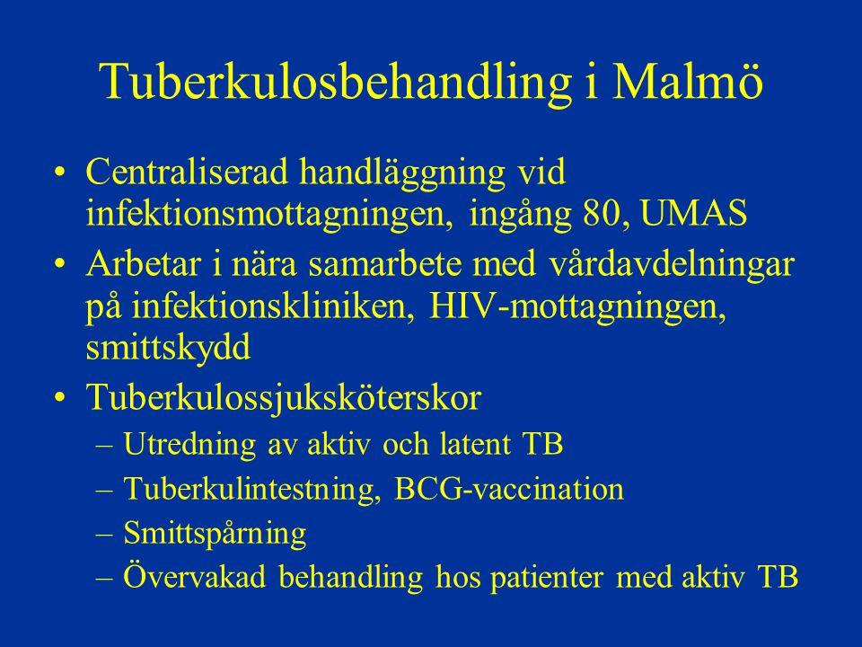 Tuberkulosbehandling i Malmö