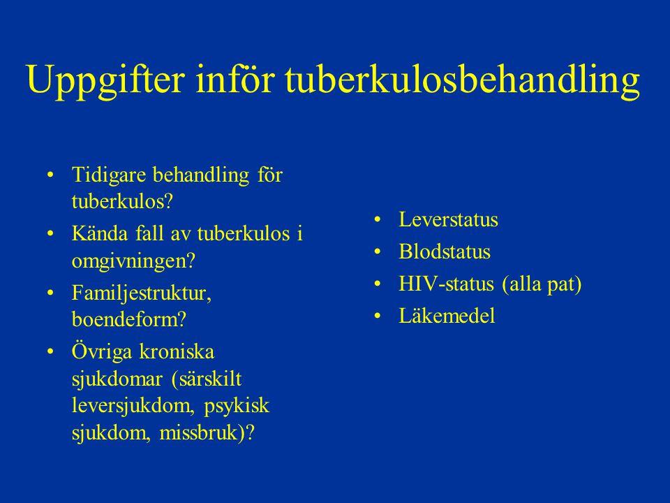 Uppgifter inför tuberkulosbehandling