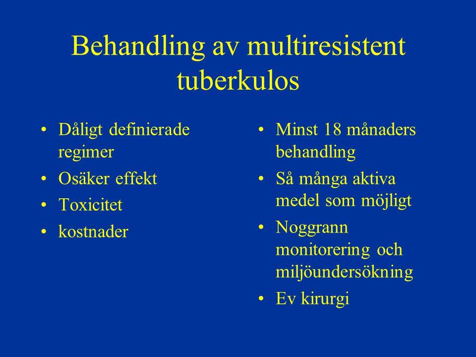 Behandling av multiresistent tuberkulos