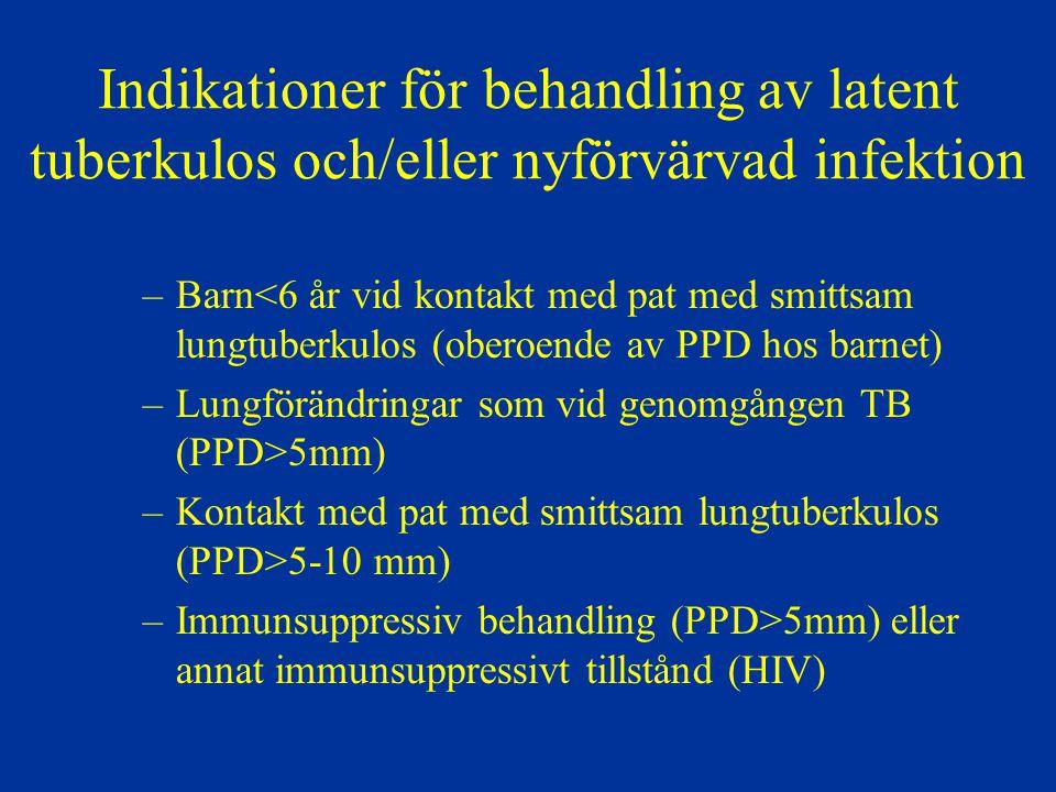 Indikationer för behandling av latent tuberkulos och/eller nyförvärvad infektion