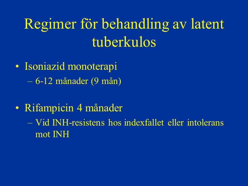 Regimer för behandling av latent tuberkulos