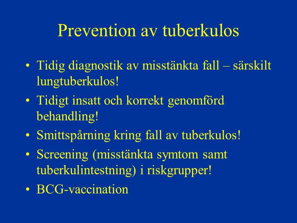 Prevention av tuberkulos