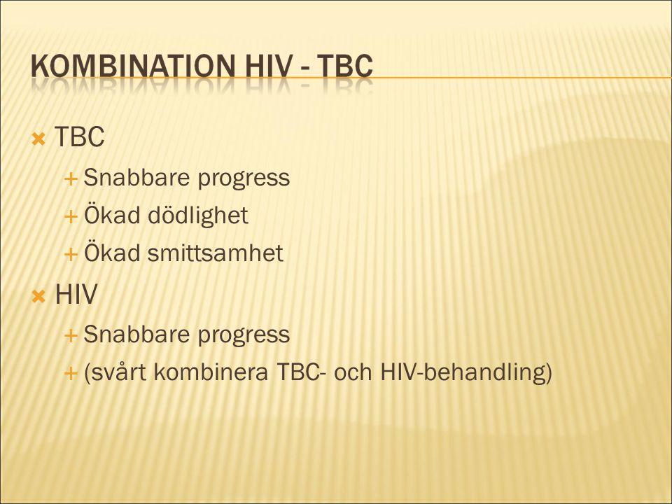 TBC HIV Snabbare progress Ökad dödlighet Ökad smittsamhet
