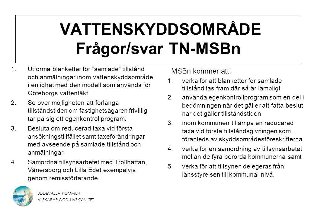 VATTENSKYDDSOMRÅDE Frågor/svar TN-MSBn