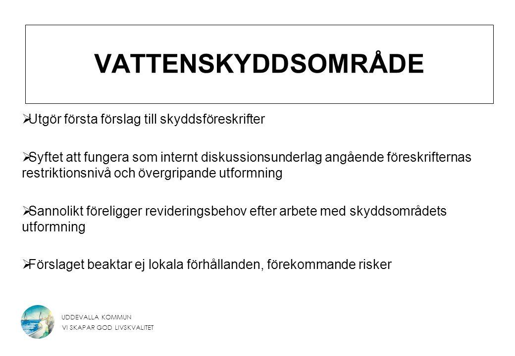 VATTENSKYDDSOMRÅDE Utgör första förslag till skyddsföreskrifter