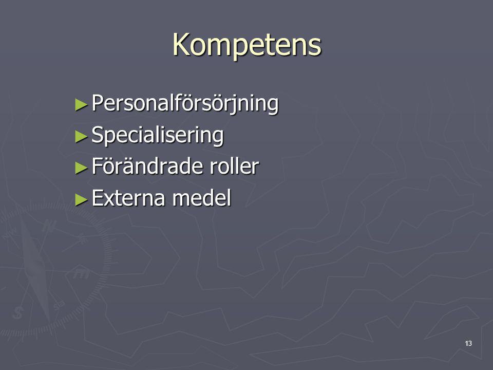 Kompetens Personalförsörjning Specialisering Förändrade roller