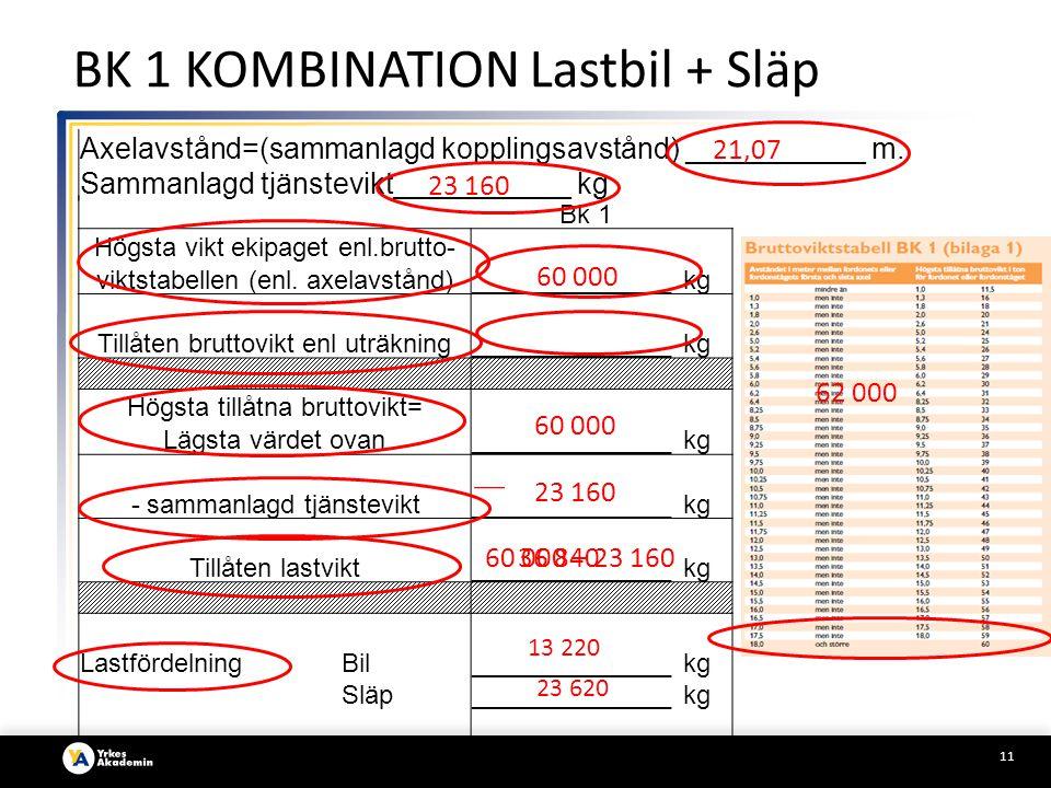BK 1 KOMBINATION Lastbil + Släp