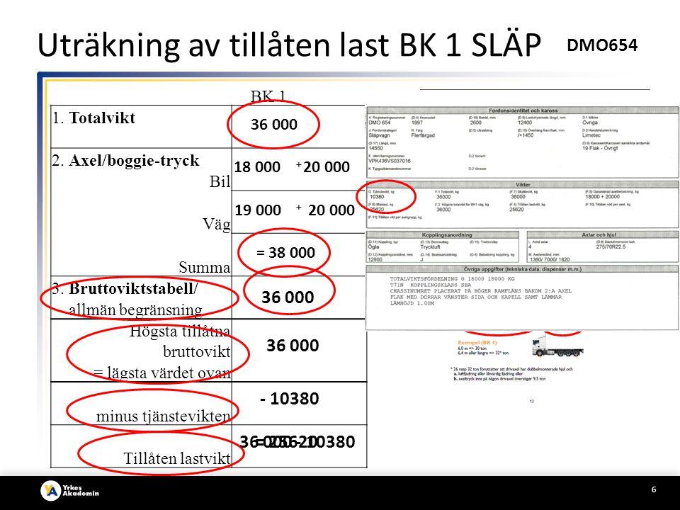 Uträkning av tillåten last BK 1 SLÄP