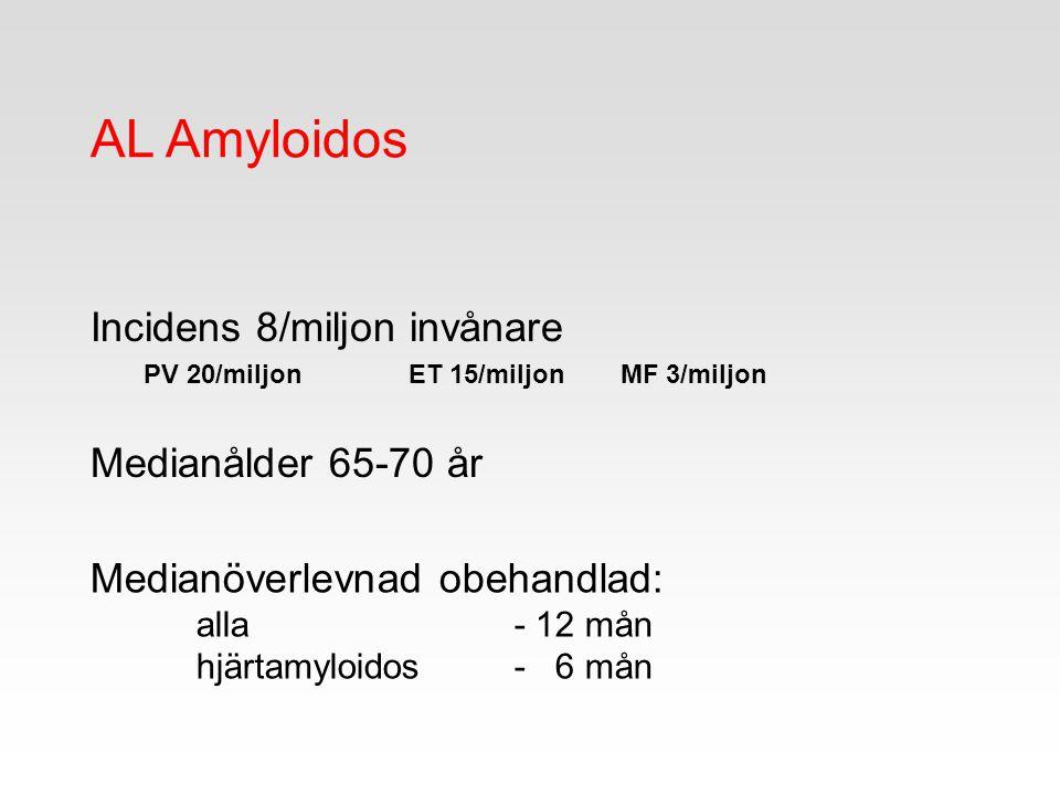 AL Amyloidos Incidens 8/miljon invånare Medianålder 65-70 år