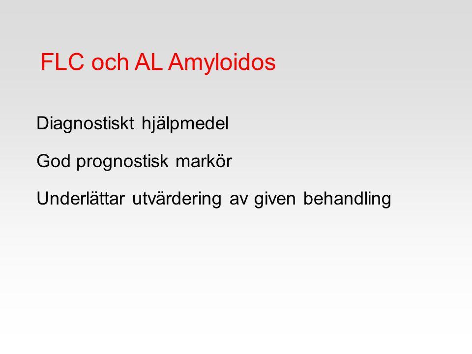 FLC och AL Amyloidos Diagnostiskt hjälpmedel God prognostisk markör