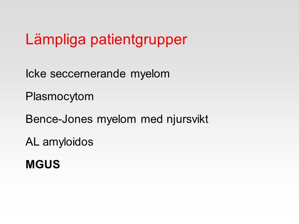 Lämpliga patientgrupper