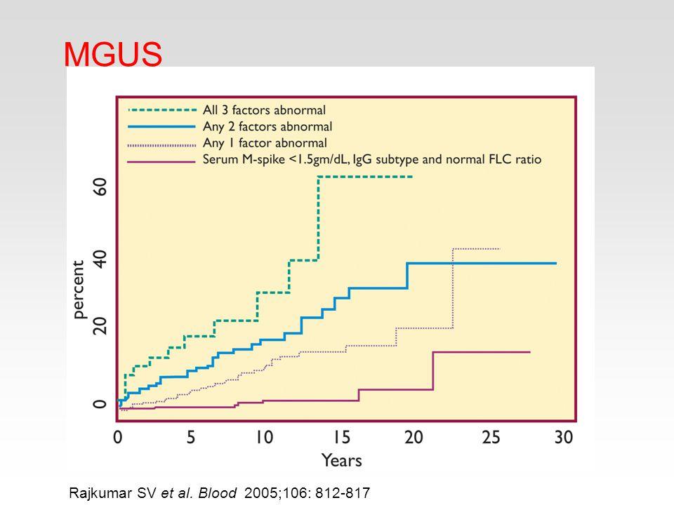MGUS Rajkumar SV et al. Blood 2005;106: 812-817