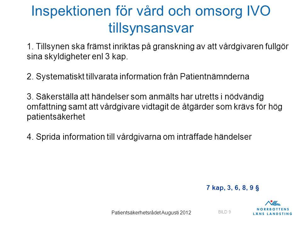 Inspektionen för vård och omsorg IVO tillsynsansvar