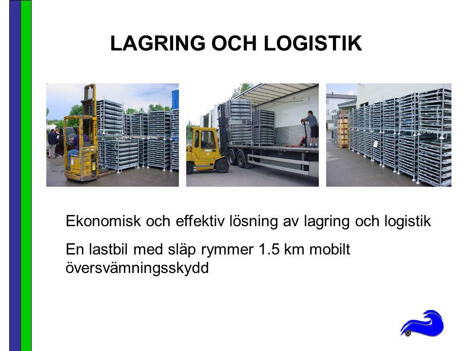 LAGRING OCH LOGISTIK Ekonomisk och effektiv lösning av lagring och logistik.