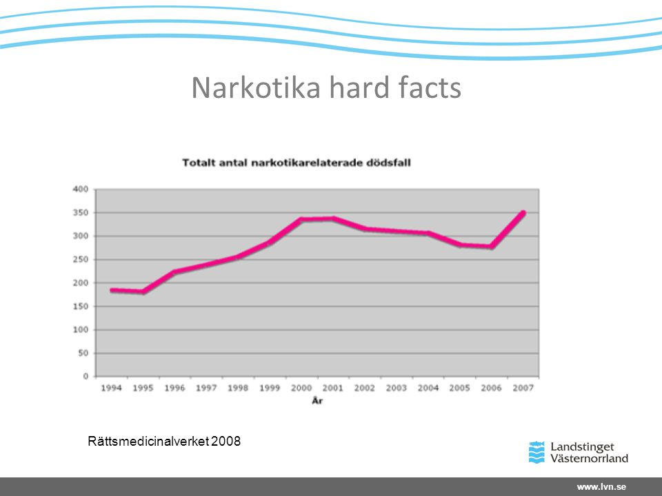 Narkotika hard facts Rättsmedicinalverket 2008