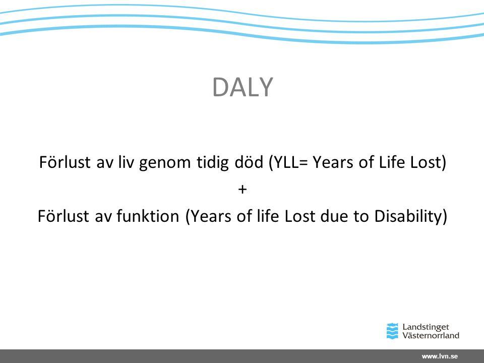 DALY Förlust av liv genom tidig död (YLL= Years of Life Lost) +