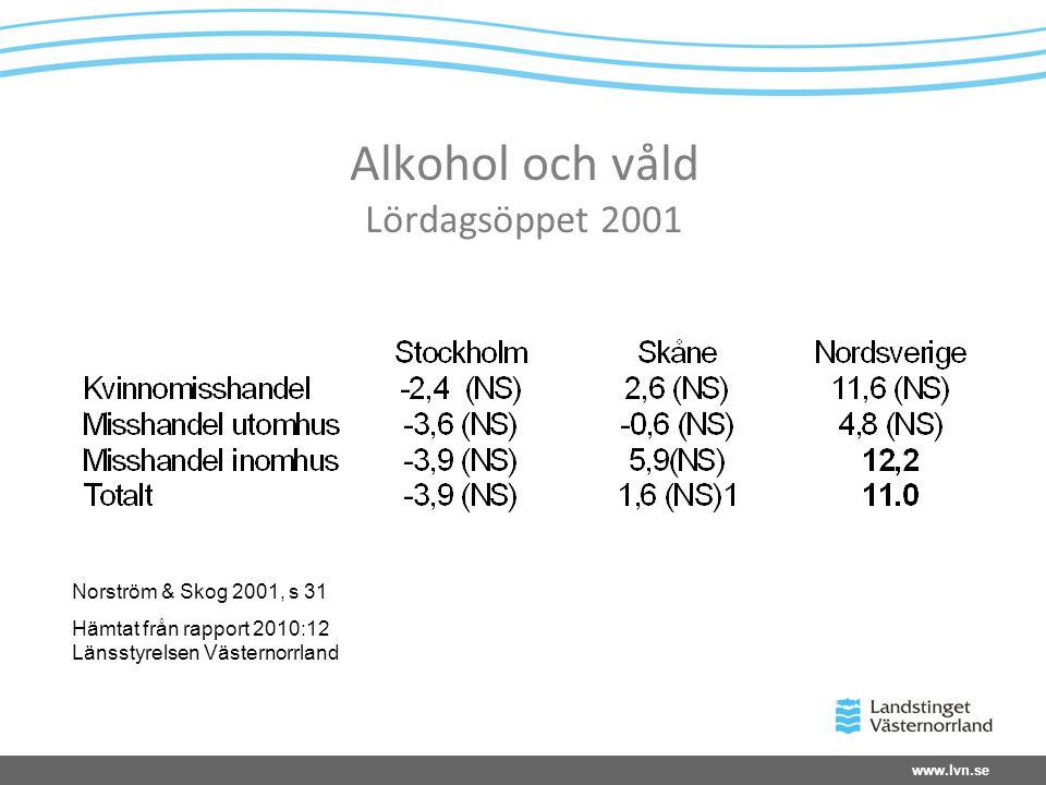 Alkohol och våld Lördagsöppet 2001