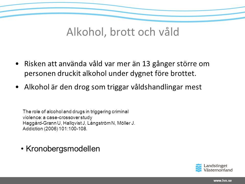 Alkohol, brott och våld Risken att använda våld var mer än 13 gånger större om personen druckit alkohol under dygnet före brottet.