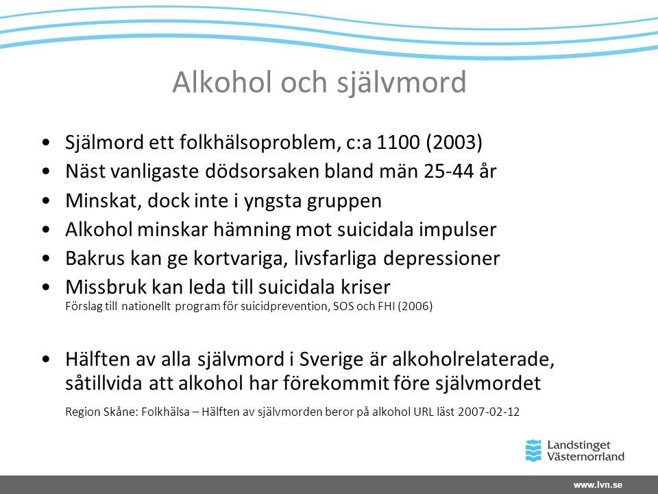 Alkohol och självmord Själmord ett folkhälsoproblem, c:a 1100 (2003)