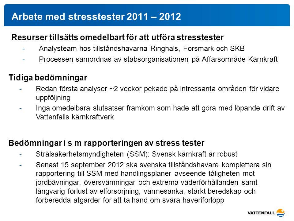 Arbete med stresstester 2011 – 2012