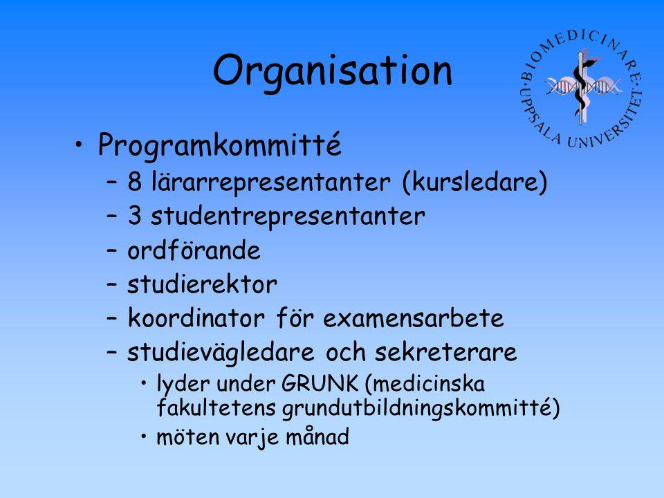 Organisation Programkommitté 8 lärarrepresentanter (kursledare)