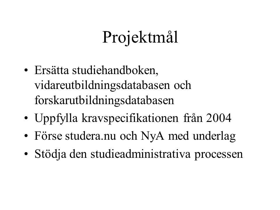 Projektmål Ersätta studiehandboken, vidareutbildningsdatabasen och forskarutbildningsdatabasen. Uppfylla kravspecifikationen från 2004.