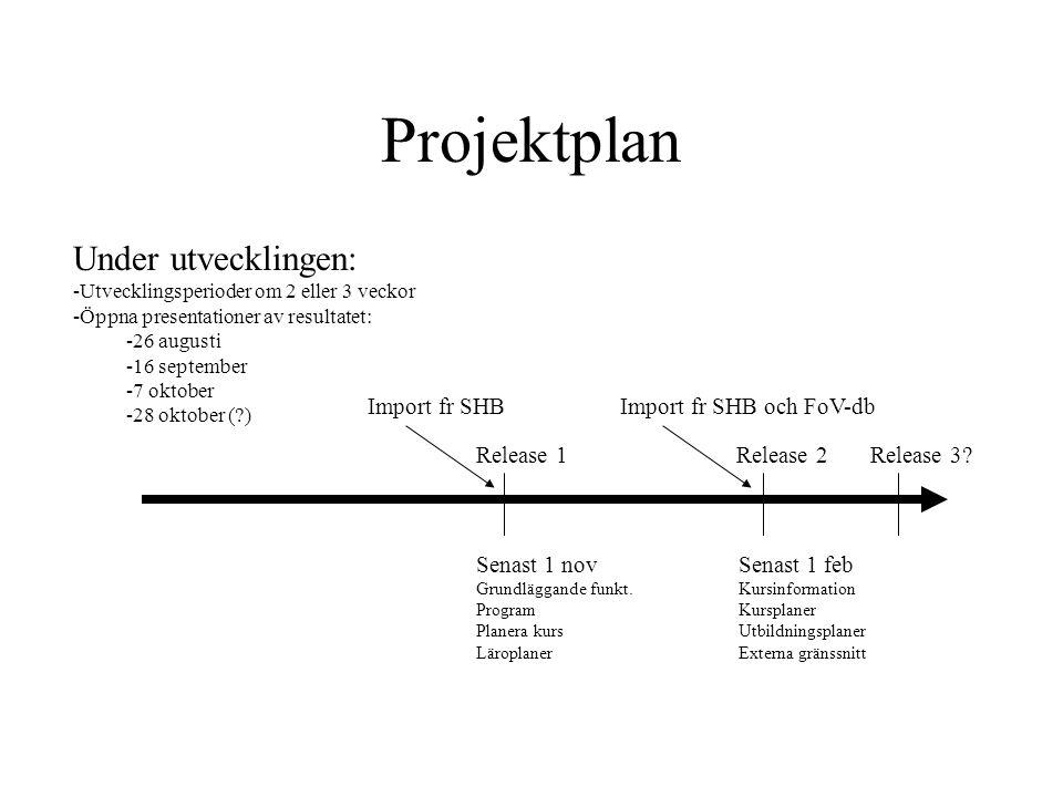 Projektplan Under utvecklingen: Import fr SHB Import fr SHB och FoV-db