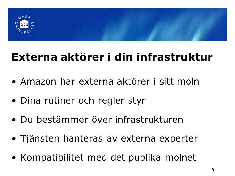 Externa aktörer i din infrastruktur
