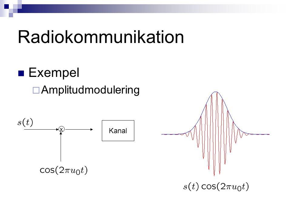 Radiokommunikation Exempel Amplitudmodulering Kanal x
