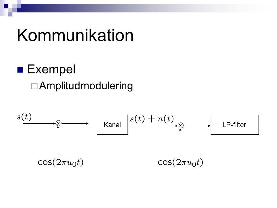 Kommunikation Exempel Amplitudmodulering Kanal LP-filter x x