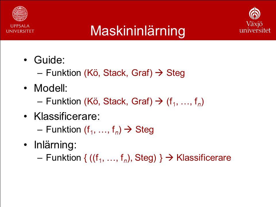 Maskininlärning Guide: Modell: Klassificerare: Inlärning: