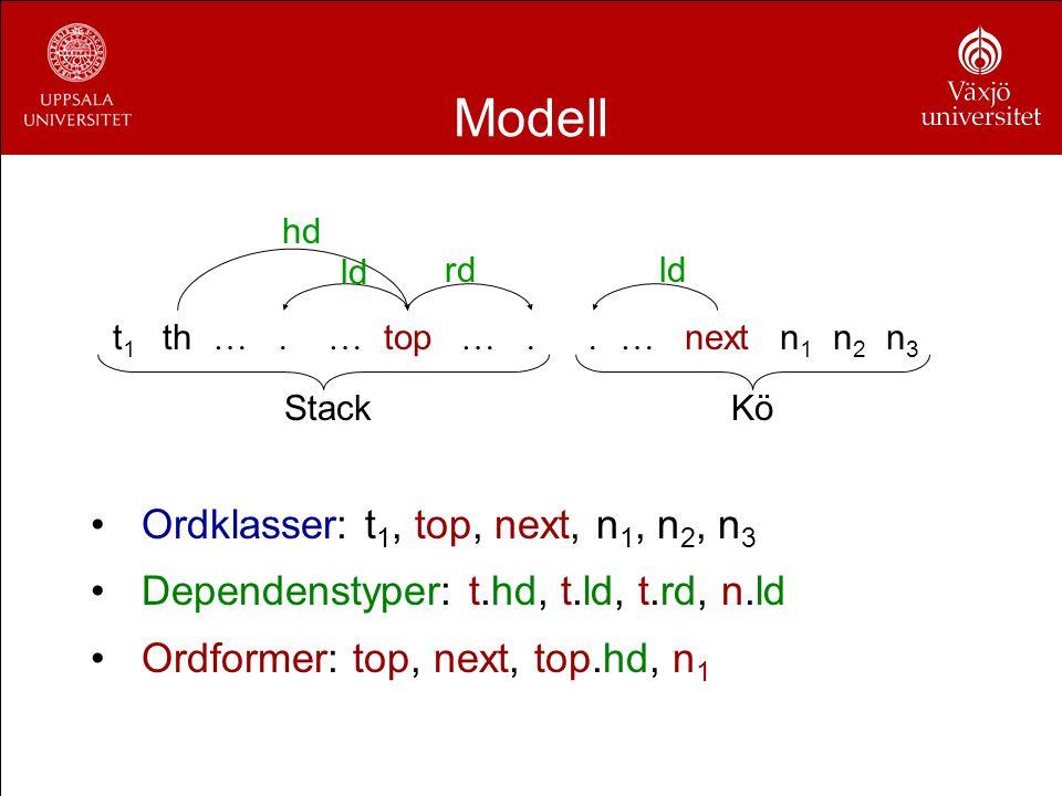 Modell Ordklasser: t1, top, next, n1, n2, n3