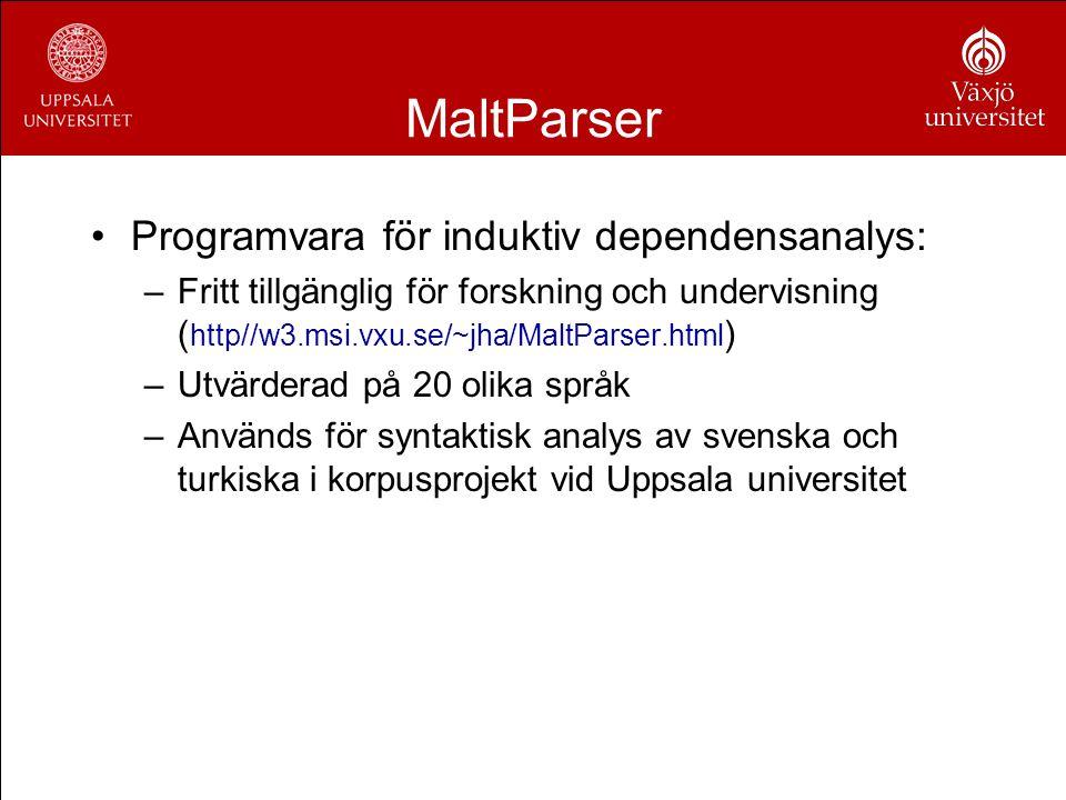 MaltParser Programvara för induktiv dependensanalys: