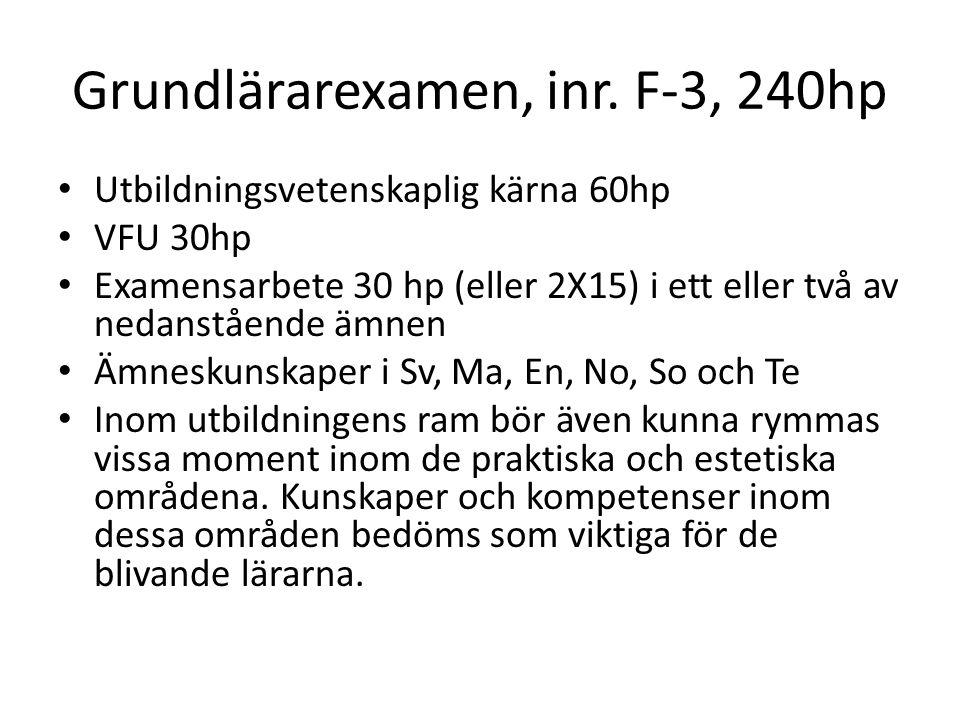Grundlärarexamen, inr. F-3, 240hp