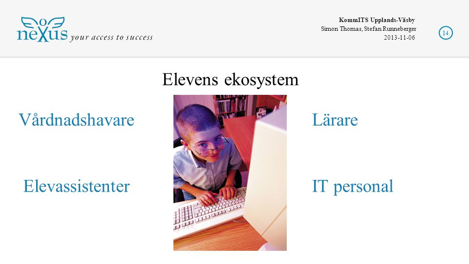 Elevens ekosystem Vårdnadshavare Lärare Elevassistenter IT personal